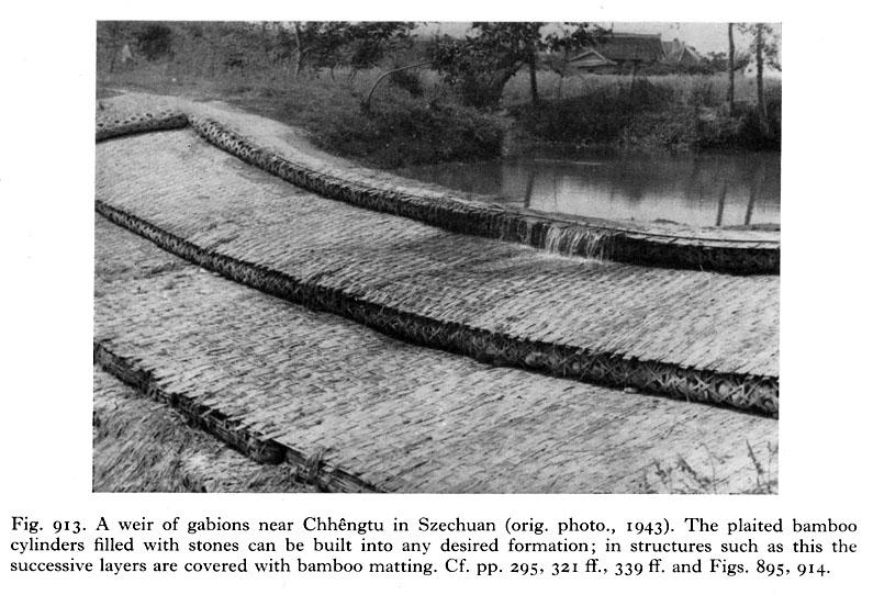 Weir of gabions near Chengdu, Sichuan